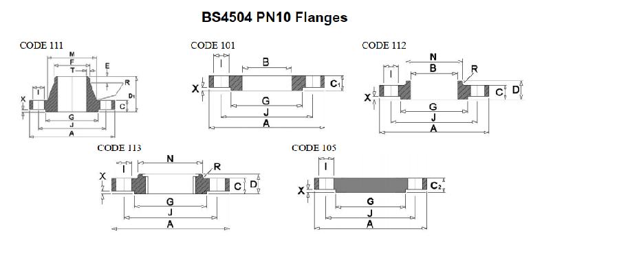 Tiêu chuẩn mặt bích BS PN10
