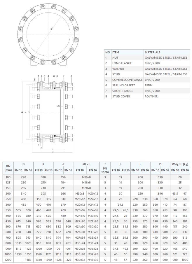 Thông số kích thước mối nối mềm BB