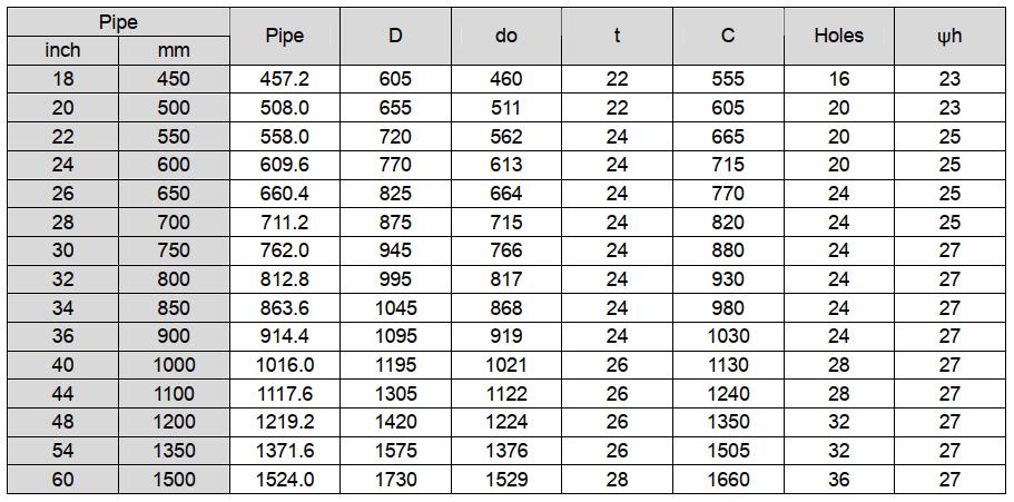Thông số mặt bích tiêu chuẩn JIS 2K