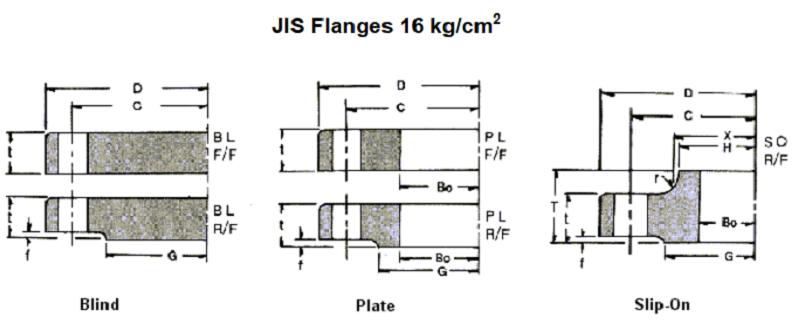 Tiêu chuẩn mặt bích JIS 16K