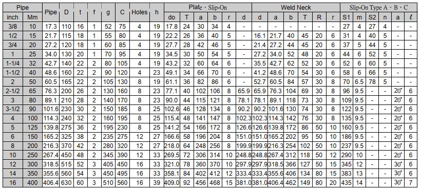Thông số mặt bích tiêu chuản JIS 30K