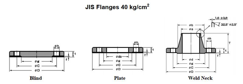 Tiêu chuẩn mặt bích JIS 40K