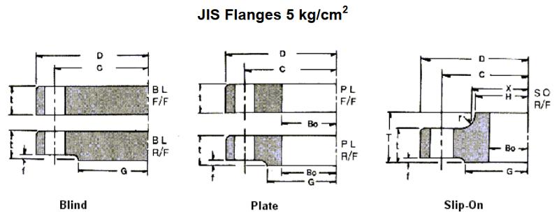 Tiêu chuẩn mặt bích JIS 5K