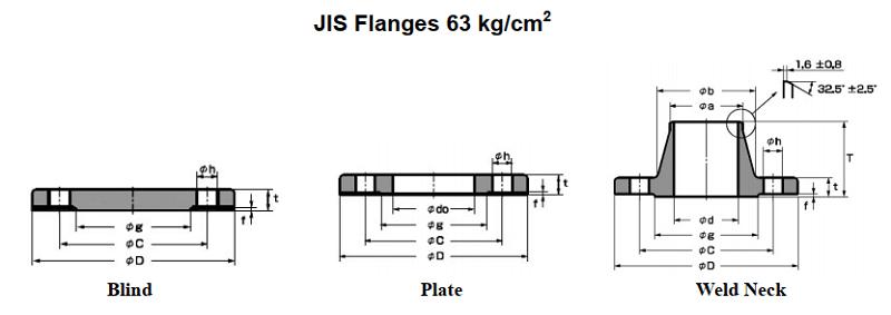 Tiêu chuẩn mặt bích JIS 63K
