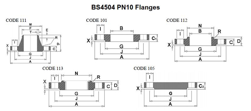 Mặt bích tiêu chuẩn BS PN10