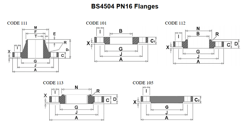 Mặt bích tiêu chuẩn BS 4504 PN16