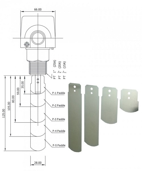 Lựa chọn lắp đặt lá chắn phù hợp với kích thước ống