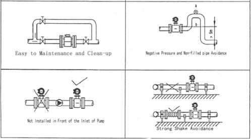 Lưu ý khi lắp đặt đồng hồ đo lưu lượng nước thải kiểu điện từ