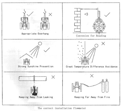 Lưu ý khi lắp đặt đồng hồ đo lưu lượng nước điện tử